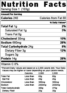 Battered Haddock Bite Nutritional Table