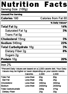 Pollock Nutrition Facts - Eat This Much