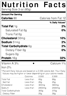 Rockfish Nutritional Table